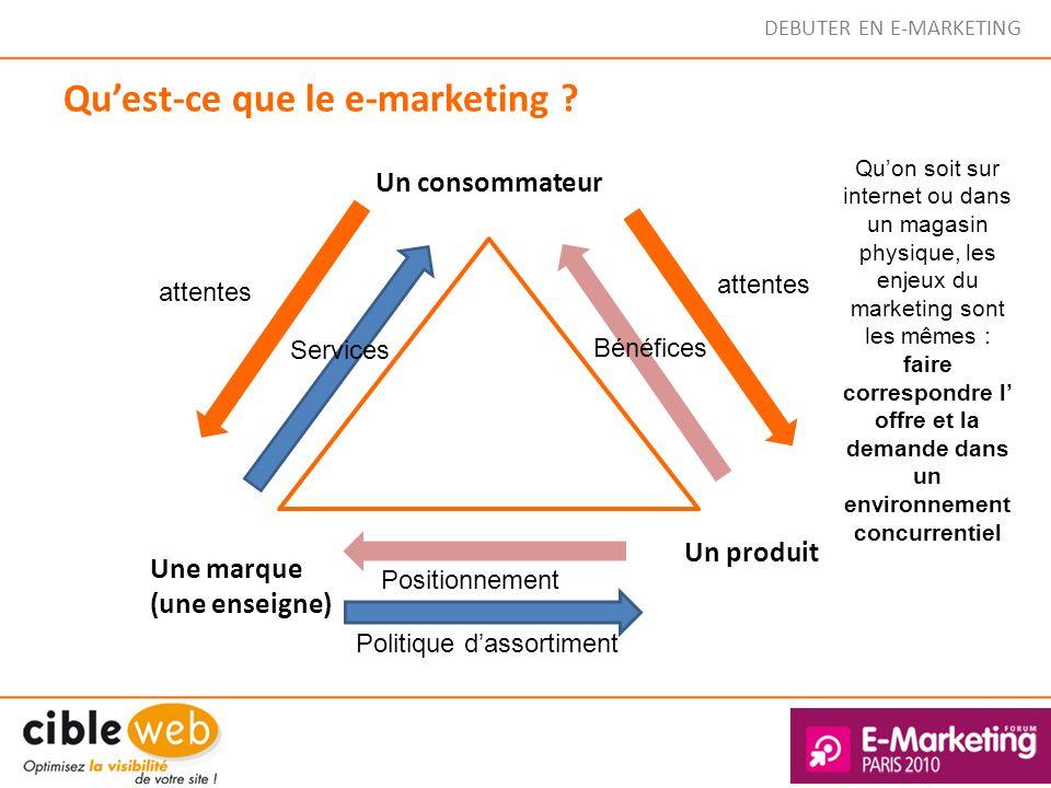 DEBUTER EN E-MARKETING Quest-ce que le e-marketing ? Un consommateur Un produit Une marque (une enseigne) attentes Politique dassortiment Services Pos