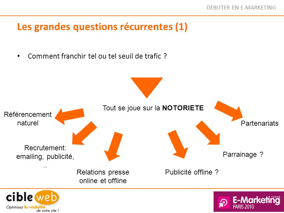 DEBUTER EN E-MARKETING Les grandes questions récurrentes (1) Comment franchir tel ou tel seuil de trafic ? Tout se joue sur la NOTORIETE Recrutement: