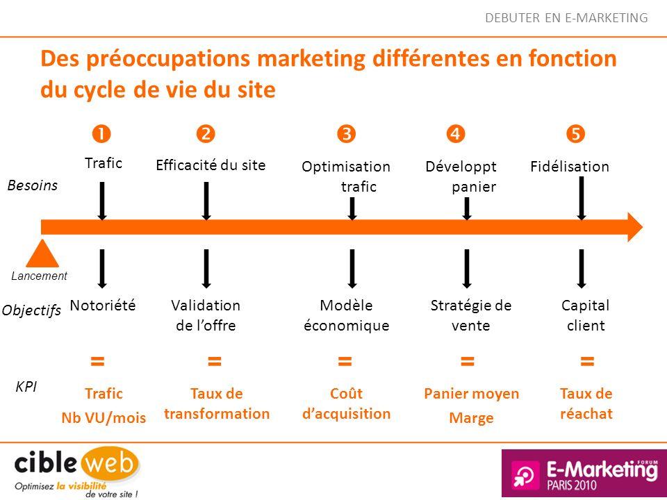 DEBUTER EN E-MARKETING Des préoccupations marketing différentes en fonction du cycle de vie du site Besoins Objectifs KPI Lancement Trafic Efficacité