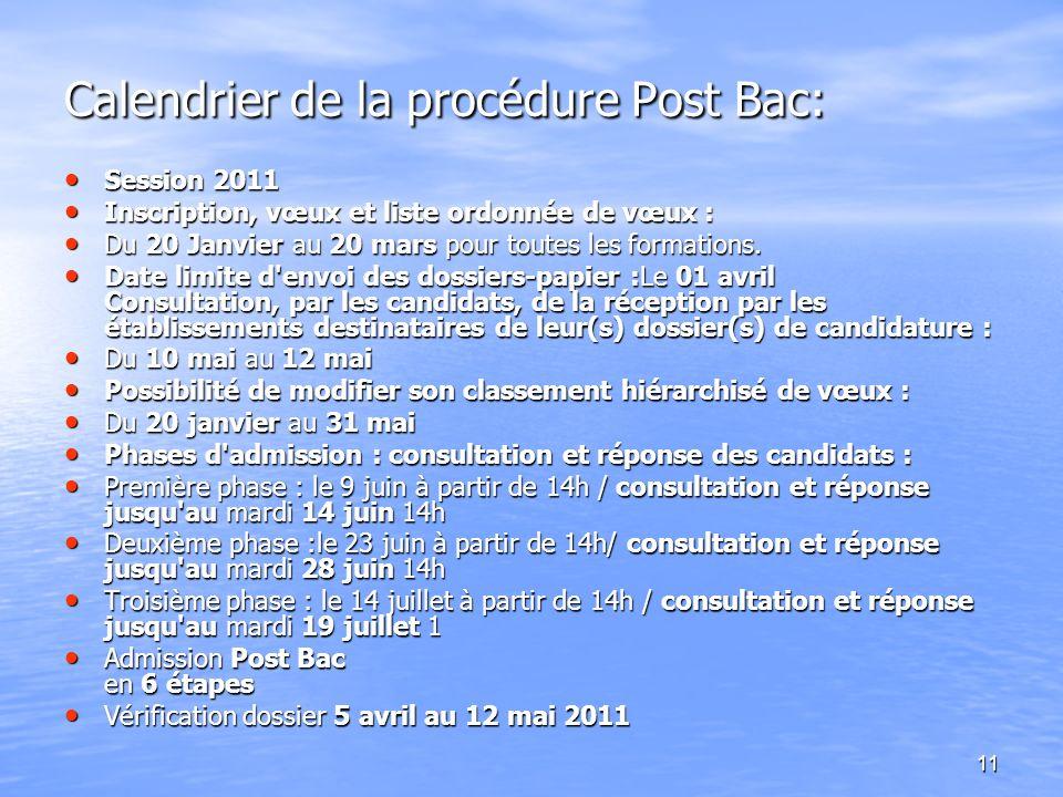 11 Calendrier de la procédure Post Bac: Session 2011 Session 2011 Inscription, vœux et liste ordonnée de vœux : Inscription, vœux et liste ordonnée de