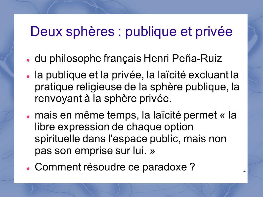 4 Deux sphères : publique et privée du philosophe français Henri Peña-Ruiz la publique et la privée, la laïcité excluant la pratique religieuse de la