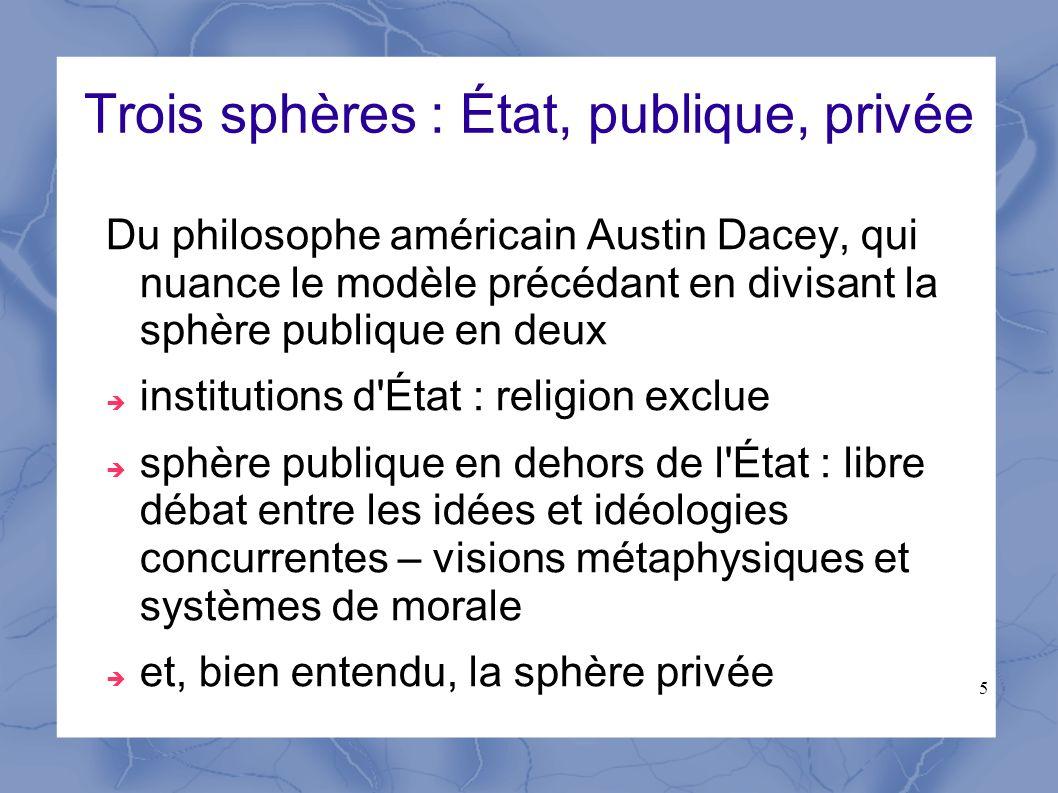 5 Trois sphères : État, publique, privée Du philosophe américain Austin Dacey, qui nuance le modèle précédant en divisant la sphère publique en deux i