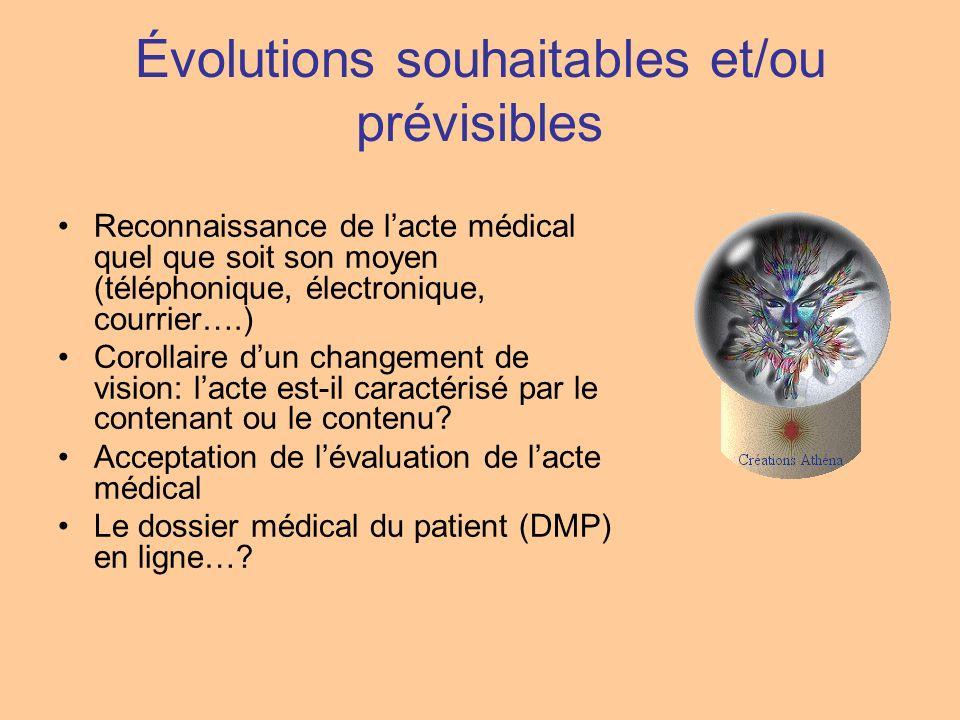 Évolutions souhaitables et/ou prévisibles Reconnaissance de lacte médical quel que soit son moyen (téléphonique, électronique, courrier….) Corollaire