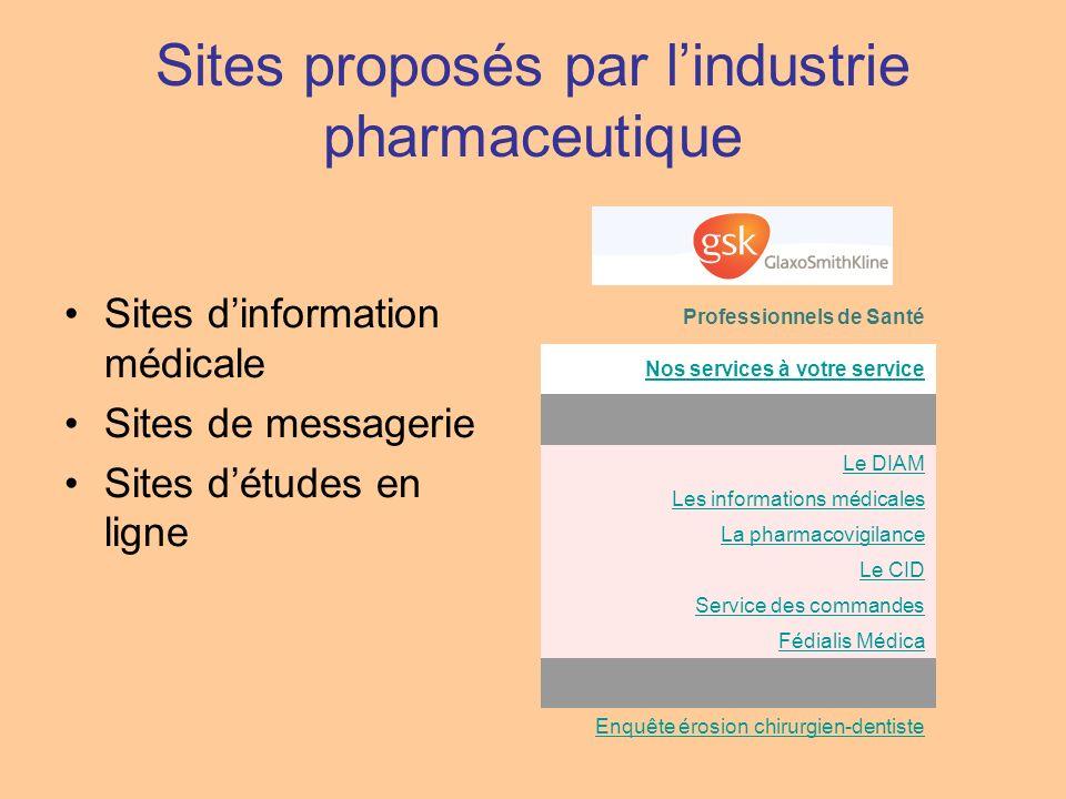Sites proposés par lindustrie pharmaceutique Sites dinformation médicale Sites de messagerie Sites détudes en ligne Professionnels de Santé Nos servic