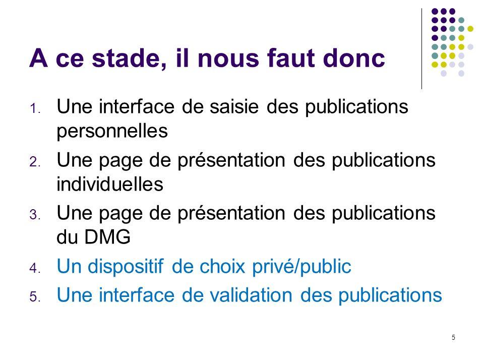 A ce stade, il nous faut donc 1. Une interface de saisie des publications personnelles 2. Une page de présentation des publications individuelles 3. U