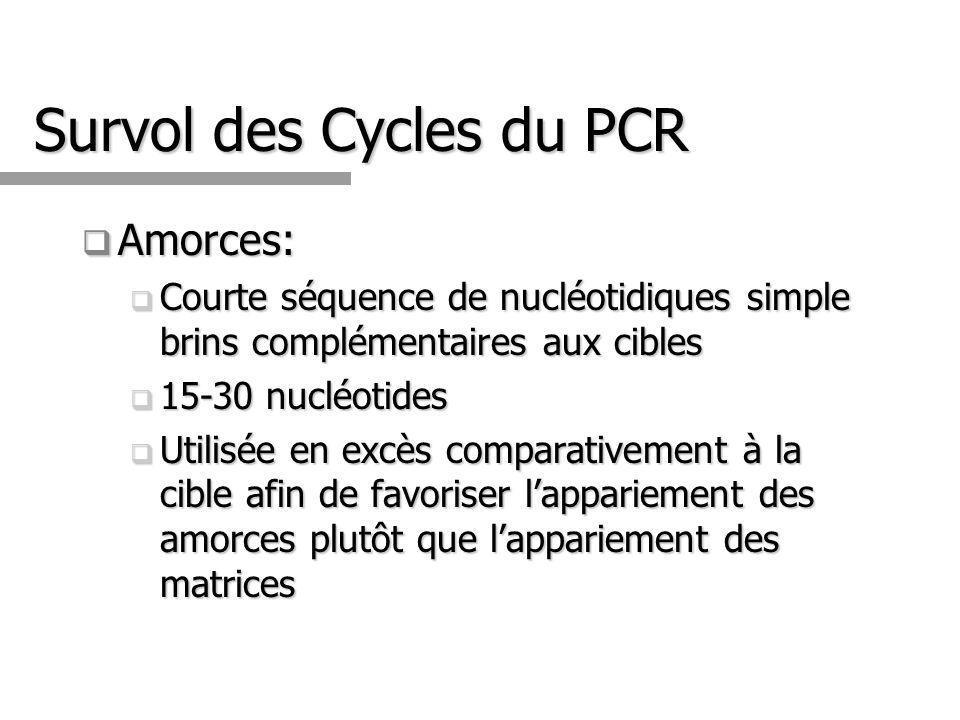 Survol des Cycles du PCR Amorces: Amorces: Courte séquence de nucléotidiques simple brins complémentaires aux cibles Courte séquence de nucléotidiques simple brins complémentaires aux cibles 15-30 nucléotides 15-30 nucléotides Utilisée en excès comparativement à la cible afin de favoriser lappariement des amorces plutôt que lappariement des matrices Utilisée en excès comparativement à la cible afin de favoriser lappariement des amorces plutôt que lappariement des matrices