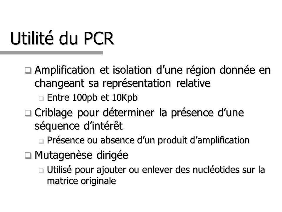 28 Utilité du PCR Amplification et isolation dune région donnée en changeant sa représentation relative Amplification et isolation dune région donnée en changeant sa représentation relative Entre 100pb et 10Kpb Entre 100pb et 10Kpb Criblage pour déterminer la présence dune séquence dintérêt Criblage pour déterminer la présence dune séquence dintérêt Présence ou absence dun produit damplification Présence ou absence dun produit damplification Mutagenèse dirigée Mutagenèse dirigée Utilisé pour ajouter ou enlever des nucléotides sur la matrice originale Utilisé pour ajouter ou enlever des nucléotides sur la matrice originale