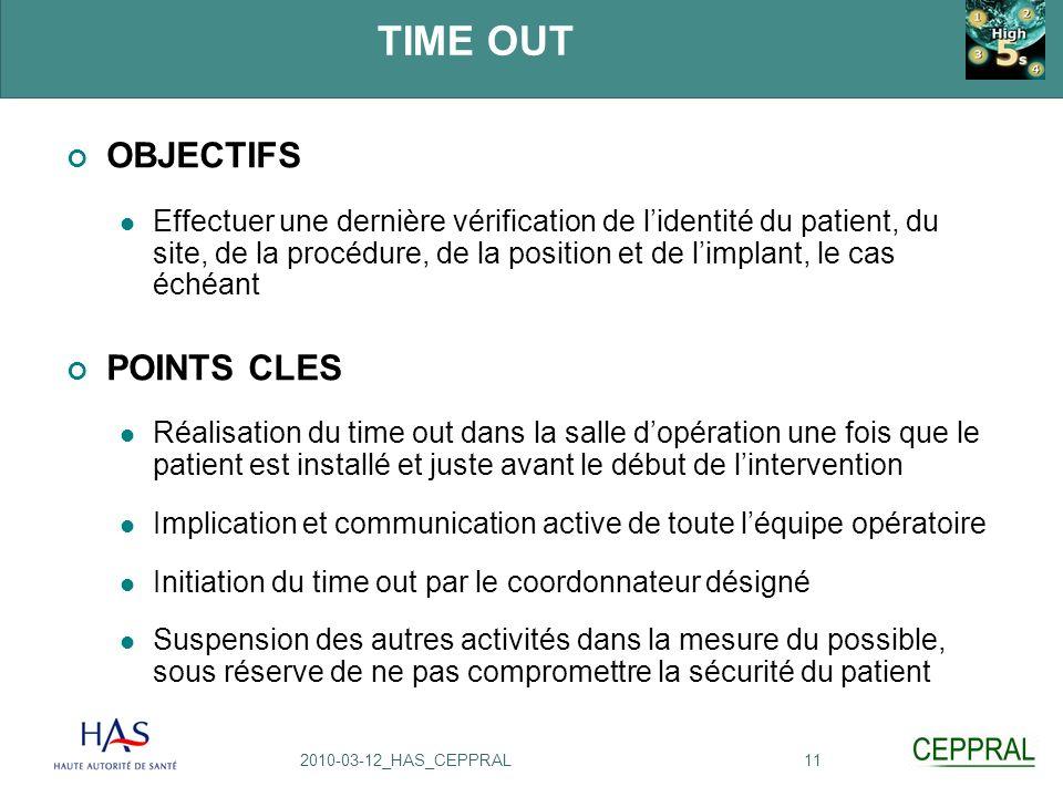 112010-03-12_HAS_CEPPRAL TIME OUT OBJECTIFS Effectuer une dernière vérification de lidentité du patient, du site, de la procédure, de la position et d