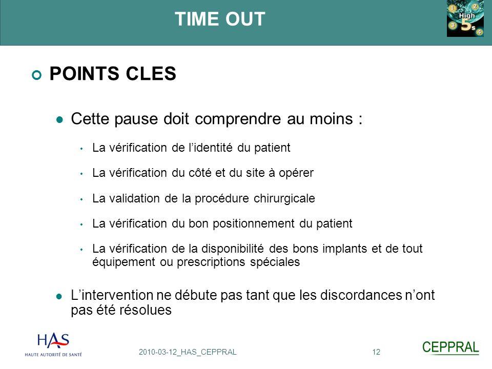 122010-03-12_HAS_CEPPRAL TIME OUT POINTS CLES Cette pause doit comprendre au moins : La vérification de lidentité du patient La vérification du côté e