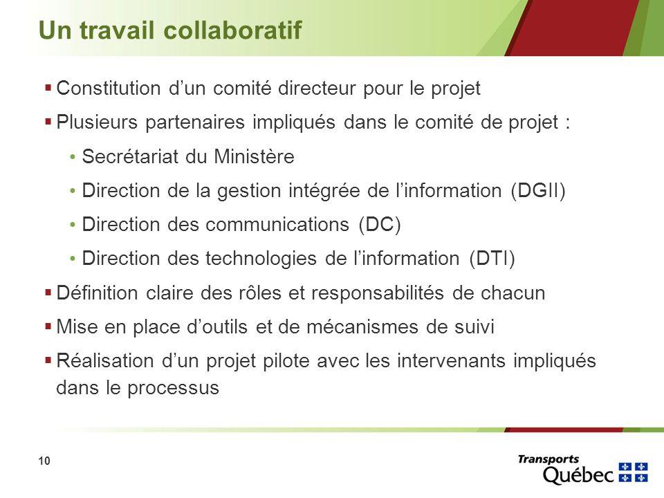 10 Un travail collaboratif Constitution dun comité directeur pour le projet Plusieurs partenaires impliqués dans le comité de projet : Secrétariat du