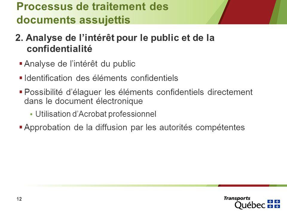 12 Processus de traitement des documents assujettis 2. Analyse de lintérêt pour le public et de la confidentialité Analyse de lintérêt du public Ident