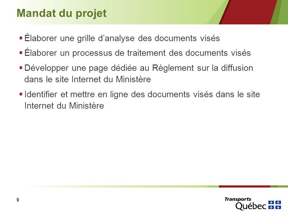 9 Mandat du projet Élaborer une grille danalyse des documents visés Élaborer un processus de traitement des documents visés Développer une page dédiée