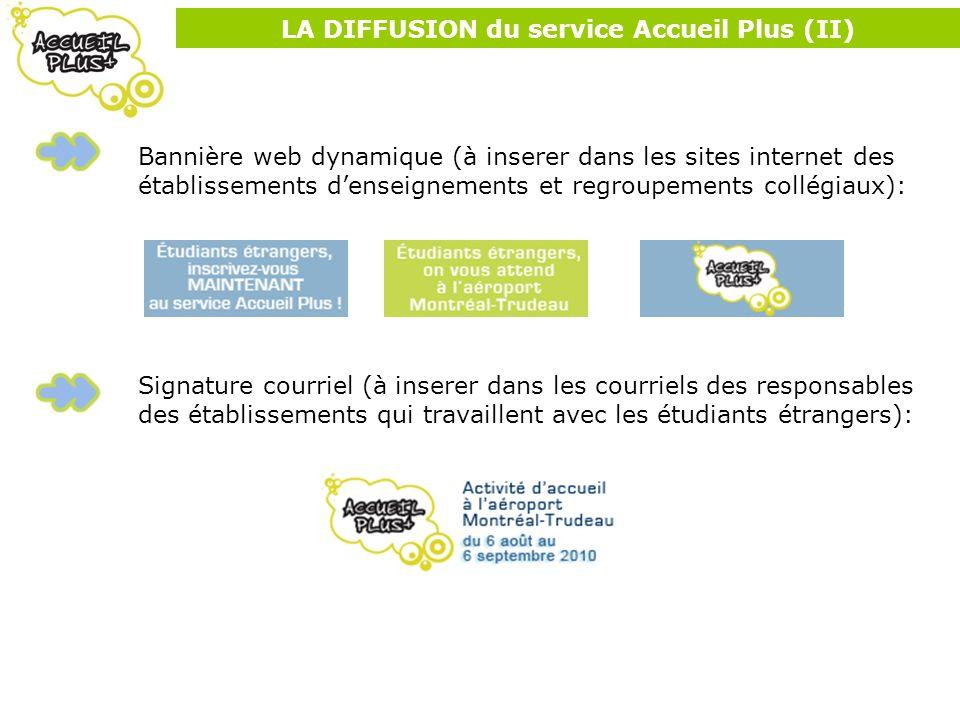 LA DIFFUSION du service Accueil Plus (II) Bannière web dynamique (à inserer dans les sites internet des établissements denseignements et regroupements
