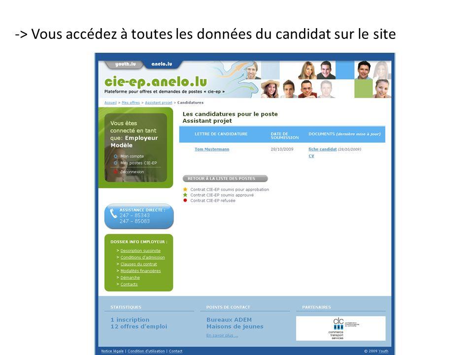 -> Vous accédez à toutes les données du candidat sur le site