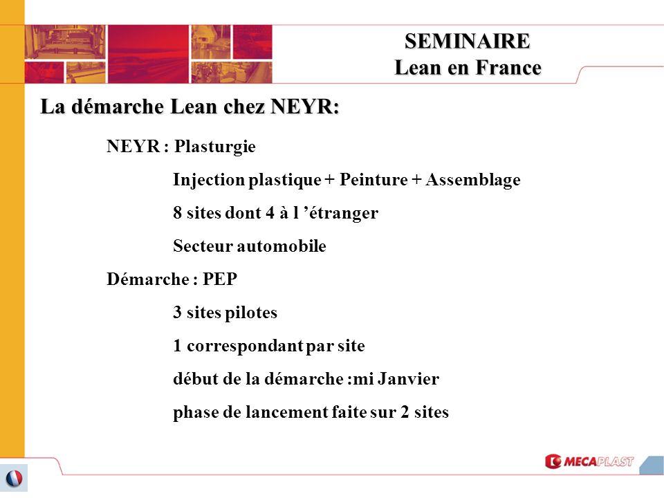 SEMINAIRE Lean en France La démarche Lean chez NEYR: NEYR : Plasturgie Injection plastique + Peinture + Assemblage 8 sites dont 4 à l étranger Secteur