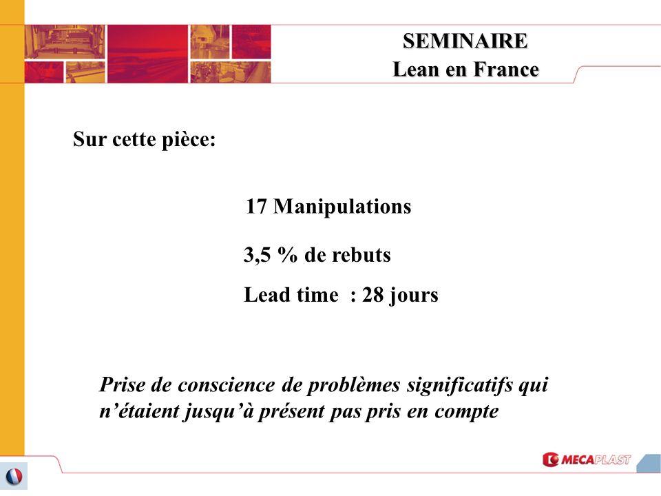 SEMINAIRE Lean en France 17 Manipulations 3,5 % de rebuts Lead time : 28 jours Sur cette pièce: Prise de conscience de problèmes significatifs qui nét
