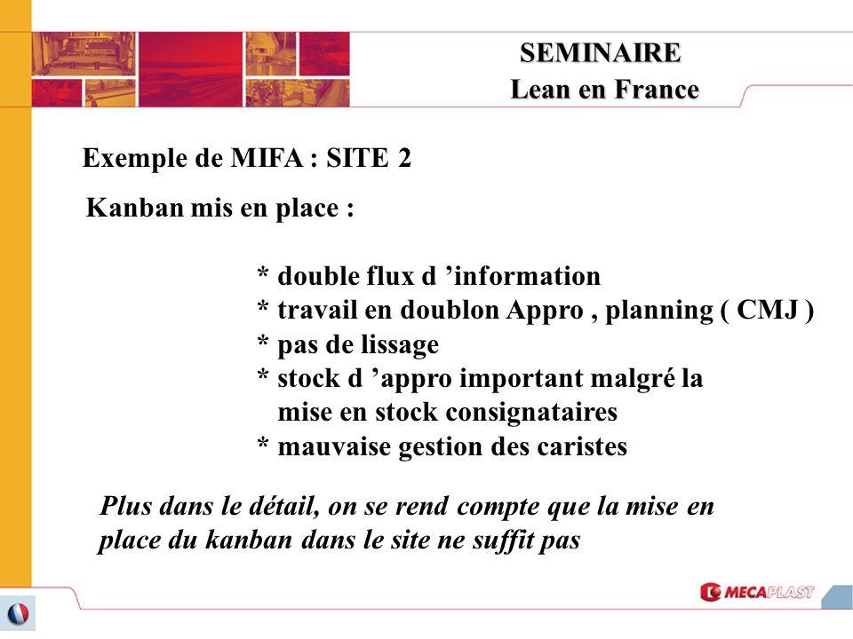 SEMINAIRE Lean en France Lean en France Exemple de MIFA : SITE 2 Kanban mis en place : * double flux d information * travail en doublon Appro, plannin