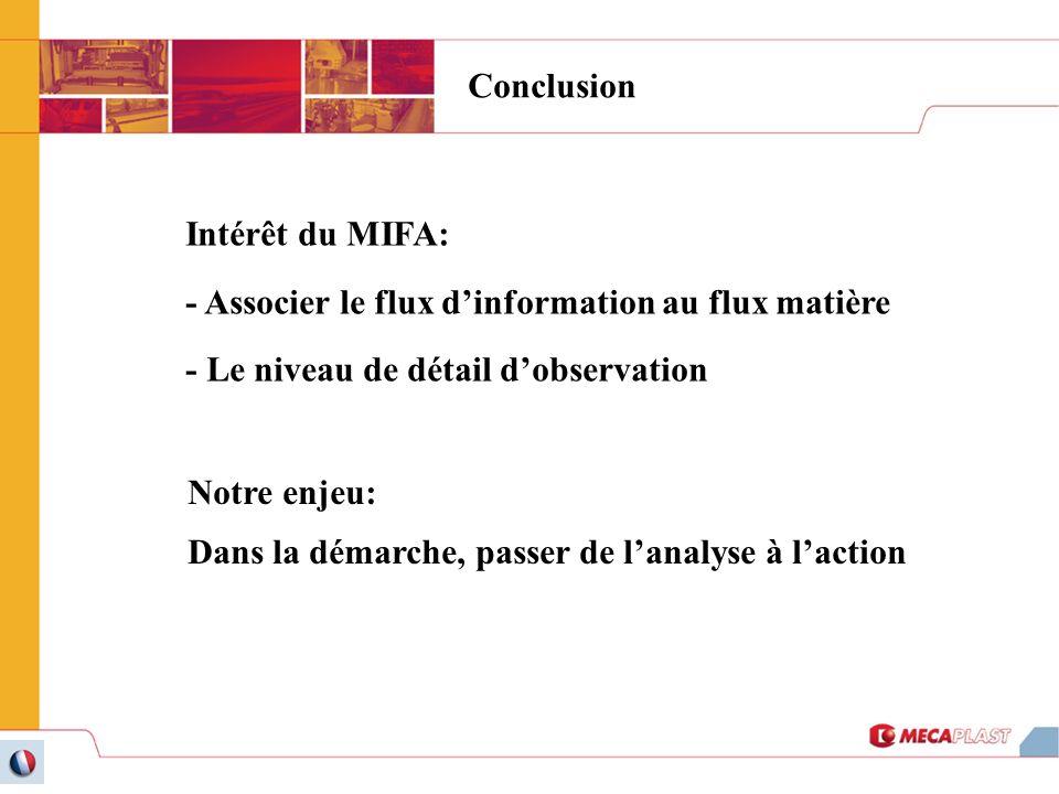 Intérêt du MIFA: - Associer le flux dinformation au flux matière - Le niveau de détail dobservation Notre enjeu: Dans la démarche, passer de lanalyse