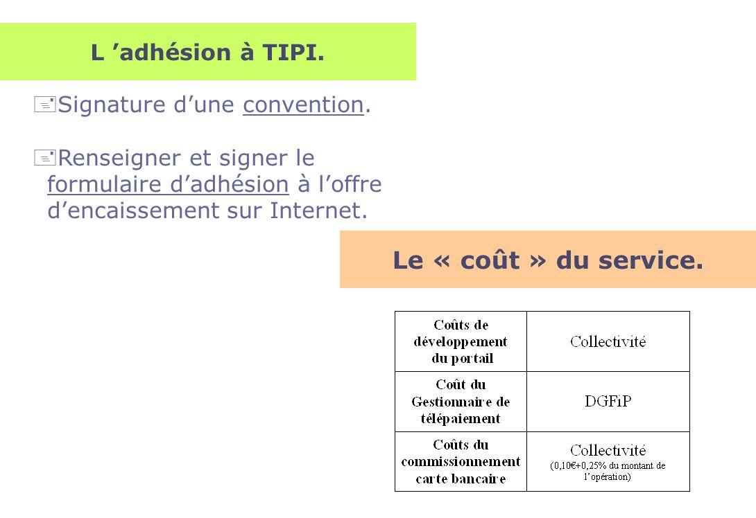 L adhésion à TIPI. +Signature dune convention. +Renseigner et signer le formulaire dadhésion à loffre dencaissement sur Internet. Le « coût » du servi