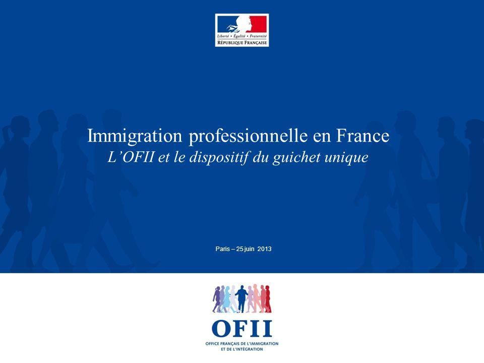 LOffice Français de l Immigration et de l Intégration (OFII)