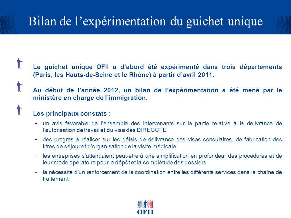 Bilan de lexpérimentation du guichet unique Le guichet unique OFII a dabord été expérimenté dans trois départements (Paris, les Hauts-de-Seine et le R