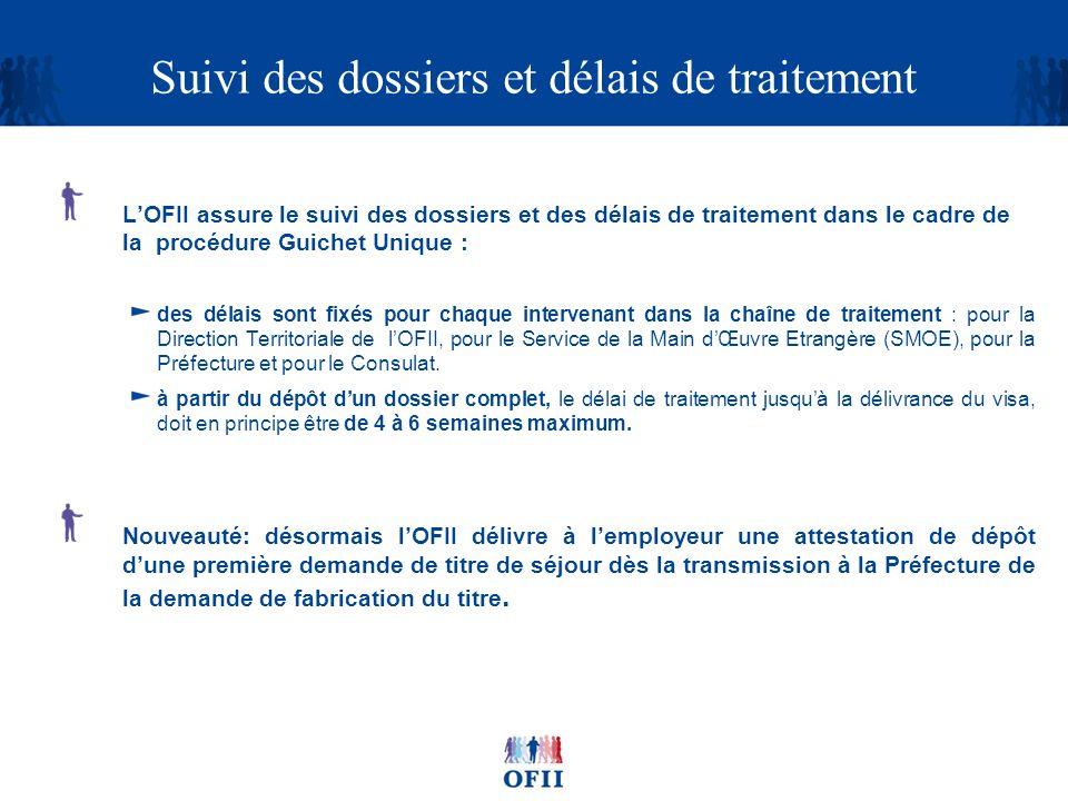 Suivi des dossiers et délais de traitement LOFII assure le suivi des dossiers et des délais de traitement dans le cadre de la procédure Guichet Unique