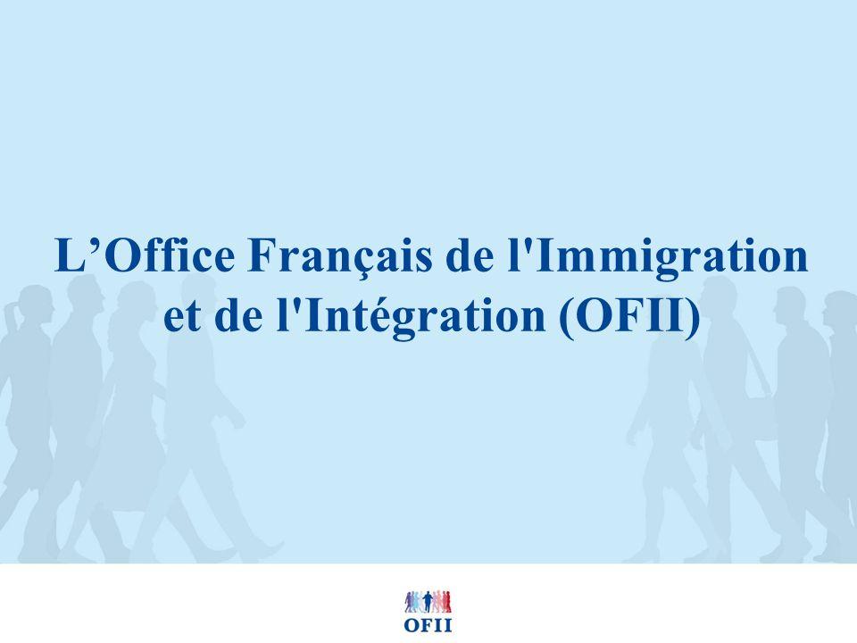 Présentation de lOFII Ordonnance du 2 novembre 1945 et décret du 26 mars 1946 : création de lOffice National de lImmigration (ONI) 1988 : lOffice des Migrations Internationales (OMI) 2005 : lAgence Nationale de lAccueil des Etrangers et des Migrations (ANAEM) née de la fusion de lOMI et du Service Social dAide aux Emigrants (SSAE) 25 mars 2009 : lOffice Français de lImmigration et de lIntégration (OFII) issu du regroupement de lANAEM et dune partie des missions de lAgence pour la Cohésion Sociale et lEgalité des Chances (ACSE).