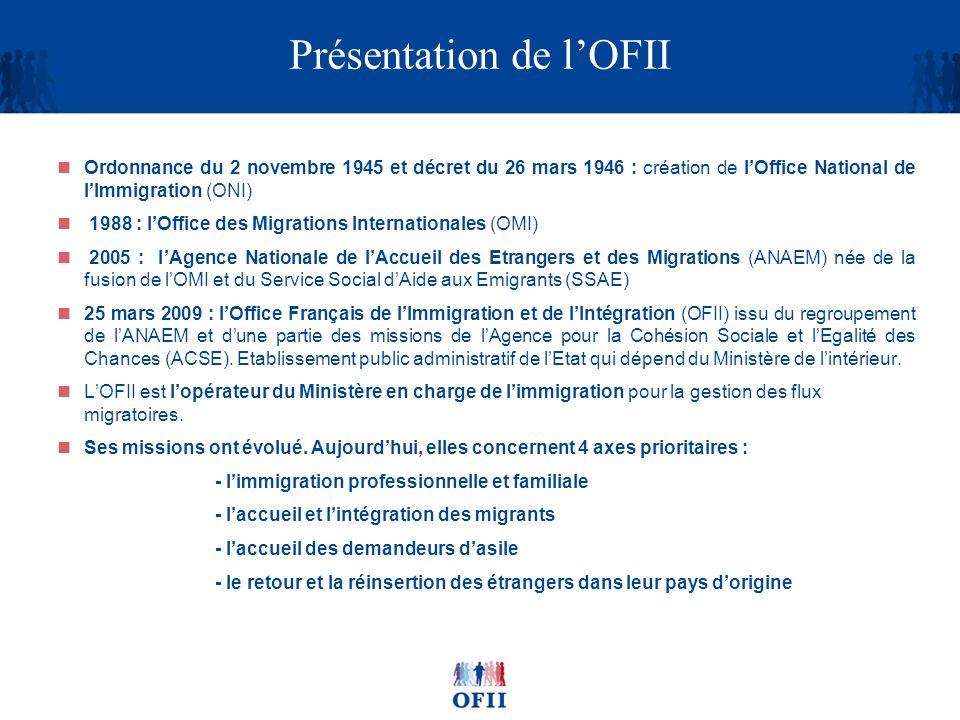 Présentation de lOFII LOFII est linterlocuteur privilégié des entreprises qui souhaitent embaucher des salariés étrangers Actuellement, environ 815 agents travaillent à lOFII Le réseau de lOFII sétend sur toute la France métropolitaine et dans les DOM (31 Directions territoriales) et à létranger (9 représentations à létranger) : Arménie, Cameroun, Mali, Maroc, Québec, Roumanie, Sénégal, Tunisie et Turquie LOFII est notamment en charge de la mise en œuvre des accords bilatéraux sur les flux migratoires et la mobilité des jeunes professionnels.