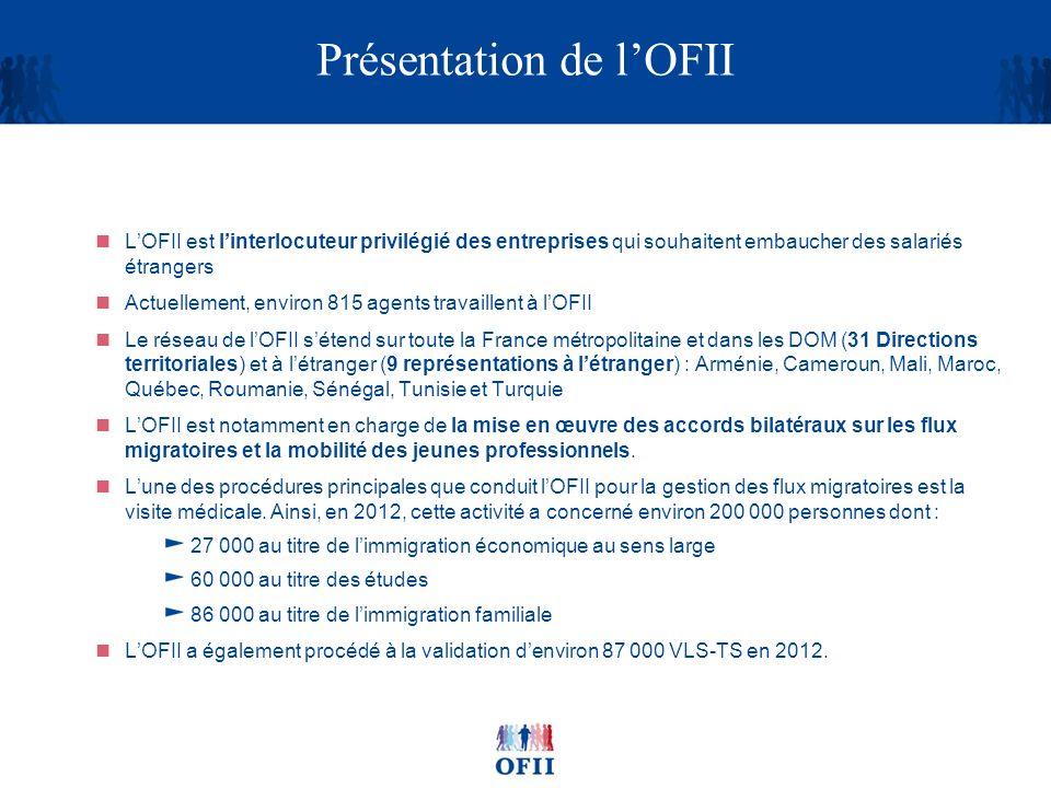 Présentation de lOFII LOFII est linterlocuteur privilégié des entreprises qui souhaitent embaucher des salariés étrangers Actuellement, environ 815 ag