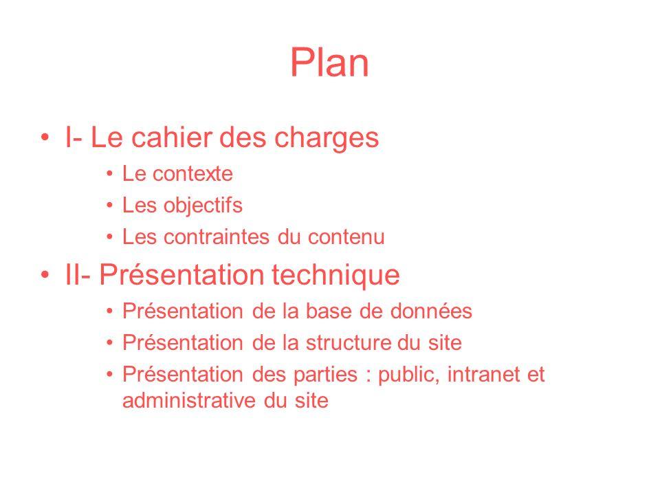 Plan I- Le cahier des charges Le contexte Les objectifs Les contraintes du contenu II- Présentation technique Présentation de la base de données Prése