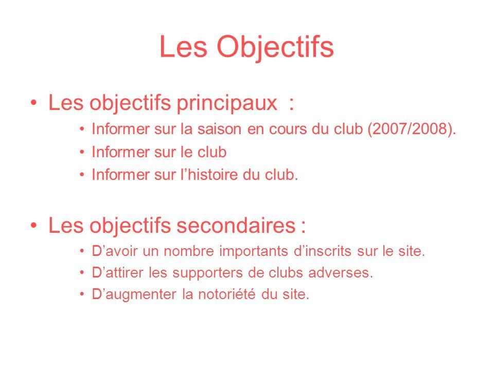 Les Objectifs Les objectifs principaux : Informer sur la saison en cours du club (2007/2008). Informer sur le club Informer sur lhistoire du club. Les