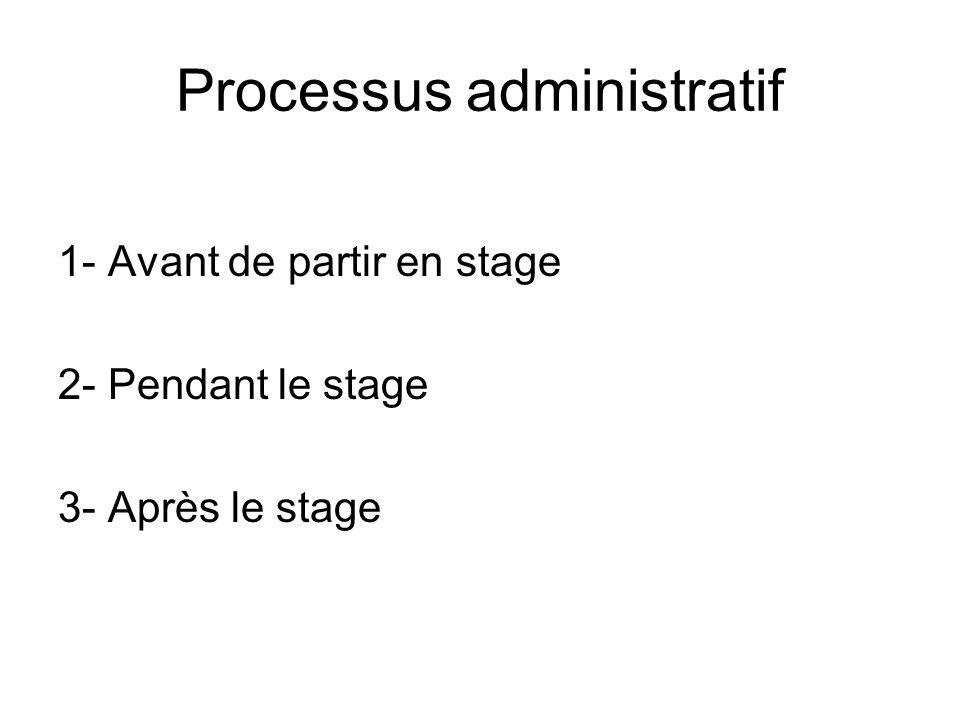 Processus administratif 1- Avant de partir en stage 2- Pendant le stage 3- Après le stage