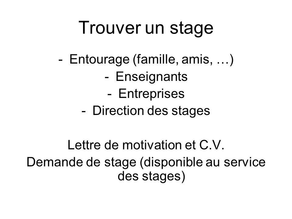 Trouver un stage -Entourage (famille, amis, …) -Enseignants -Entreprises -Direction des stages Lettre de motivation et C.V. Demande de stage (disponib