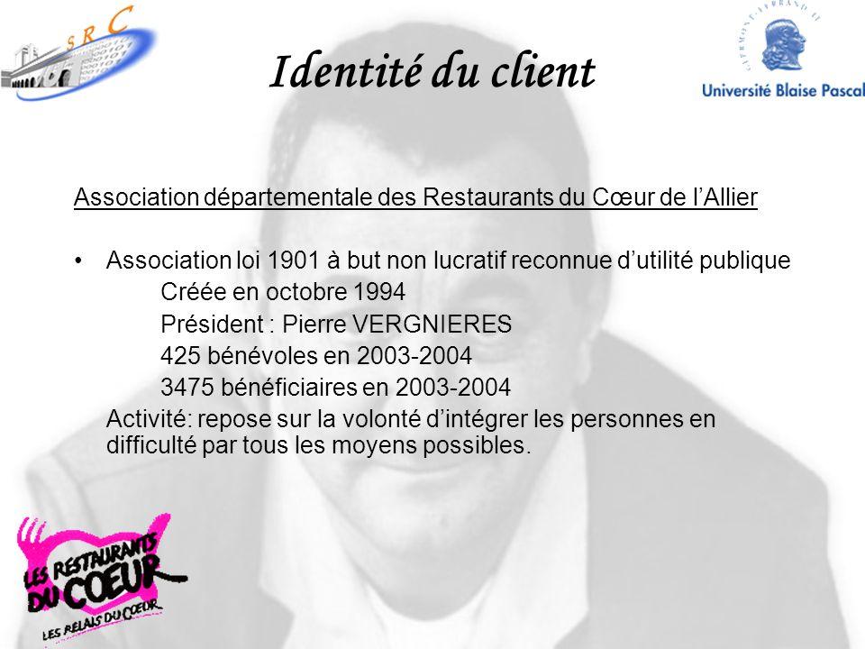 Identité du client Association départementale des Restaurants du Cœur de lAllier Association loi 1901 à but non lucratif reconnue dutilité publique Cr