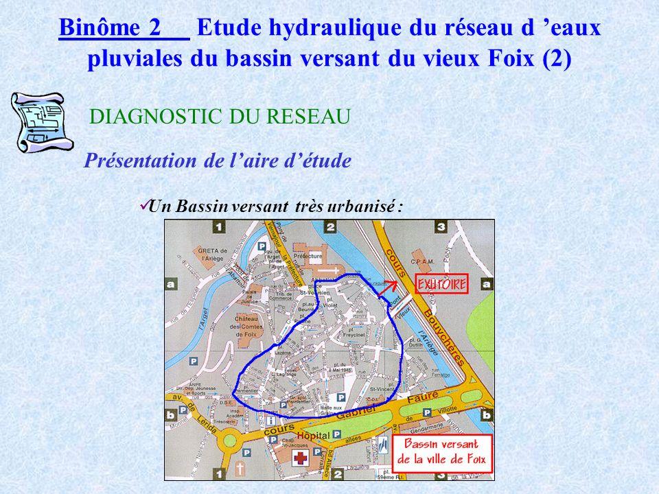ETUDE HYDRAULIQUE DU RESEAU D EAUX PLUVIALES DU BASSIN VERSANT DU VIEUX FOIX Binôme 2 Etude hydraulique du réseau d eaux pluviales du bassin versant d
