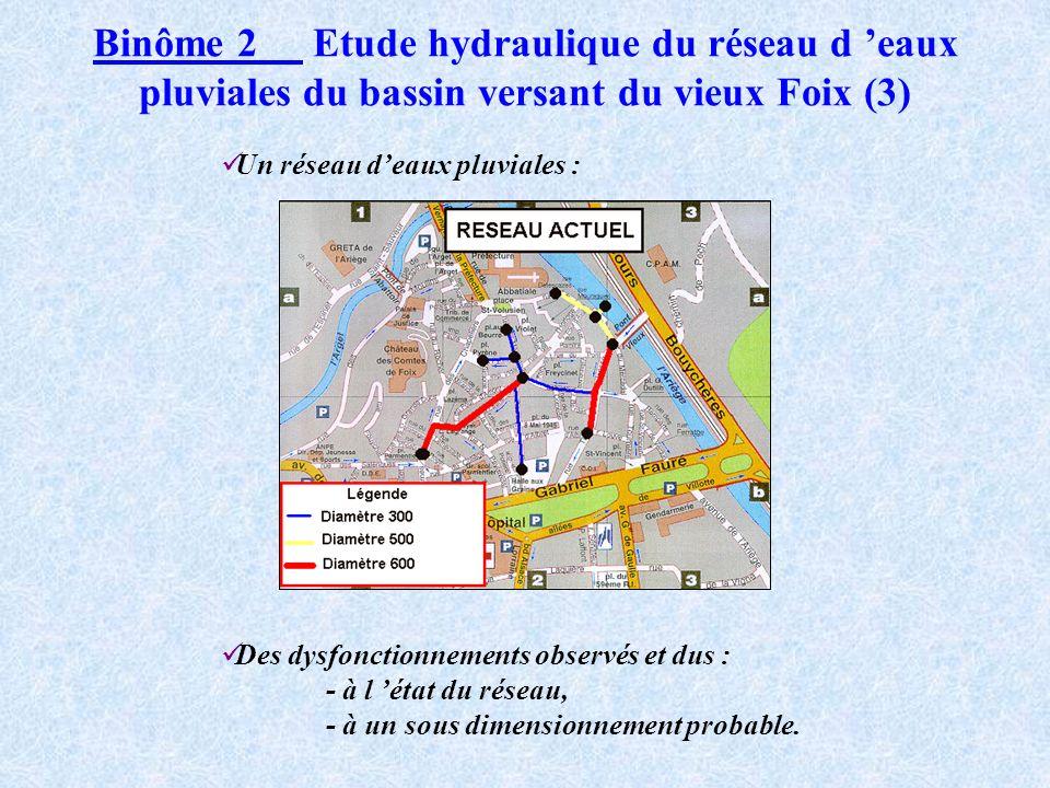 Binôme 2 Etude hydraulique du réseau d eaux pluviales du bassin versant du vieux Foix (2) DIAGNOSTIC DU RESEAU Présentation de laire détude Un Bassin