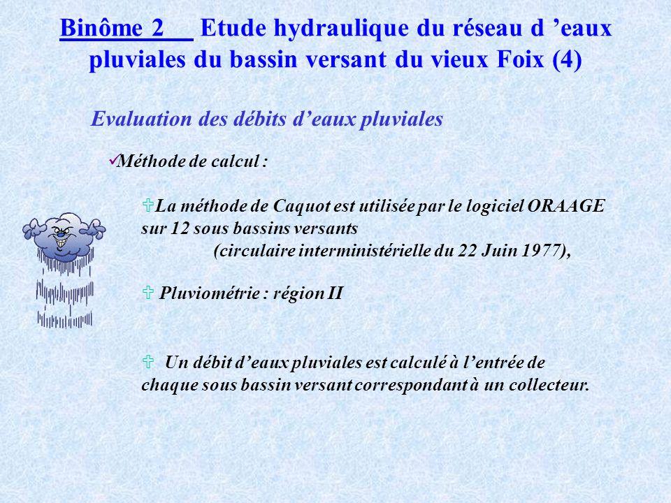 Binôme 2 Etude hydraulique du réseau d eaux pluviales du bassin versant du vieux Foix (3) Un réseau deaux pluviales : Des dysfonctionnements observés