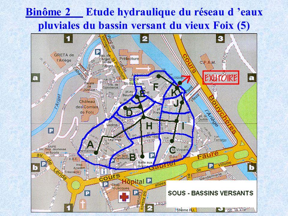 Binôme 2 Etude hydraulique du réseau d eaux pluviales du bassin versant du vieux Foix (4) Evaluation des débits deaux pluviales Méthode de calcul : UL