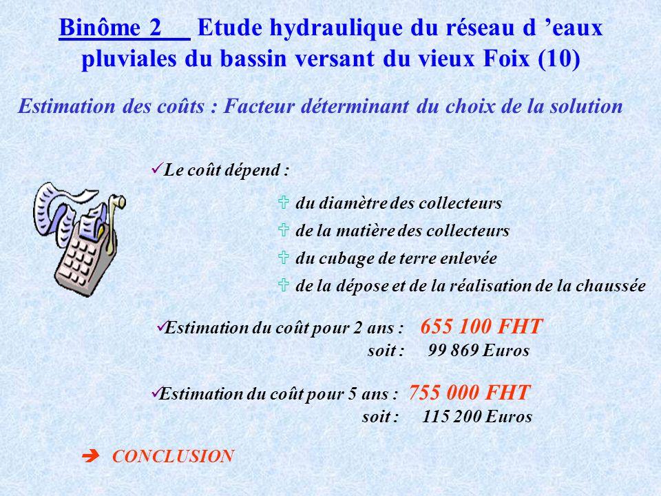 Binôme 2 Etude hydraulique du réseau d eaux pluviales du bassin versant du vieux Foix (9) Pour une période de retour de 5 ans IL RESTE A CHOISIR UNE P