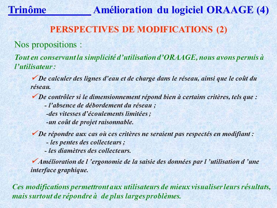 PERSPECTIVES DE MODIFICATIONS (1) Trinôme Amélioration du logiciel ORAAGE (3) Pourquoi apporter des nouveaux outils au logiciel ORAAGE ? Pas d estimat