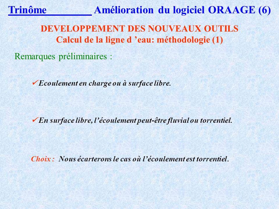 Trinôme Amélioration du logiciel ORAAGE (5) Dimensionnement accepté Calcul des débits de Caquot Dimensionnement ( Diamètres) Modification de la pente