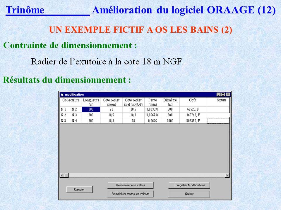 Trinôme Amélioration du logiciel ORAAGE (11) Plan de situation : UN EXEMPLE FICTIF A OS LES BAINS (1)