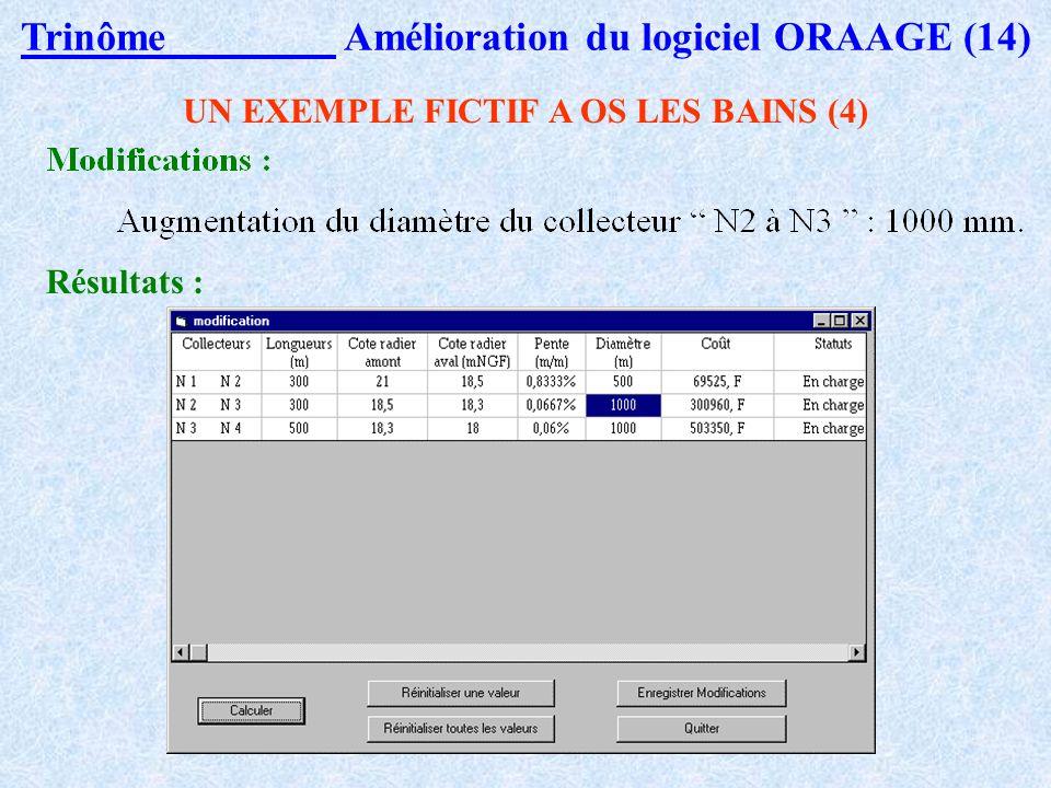 Trinôme Amélioration du logiciel ORAAGE (13) Résultats : UN EXEMPLE FICTIF A OS LES BAINS (3)