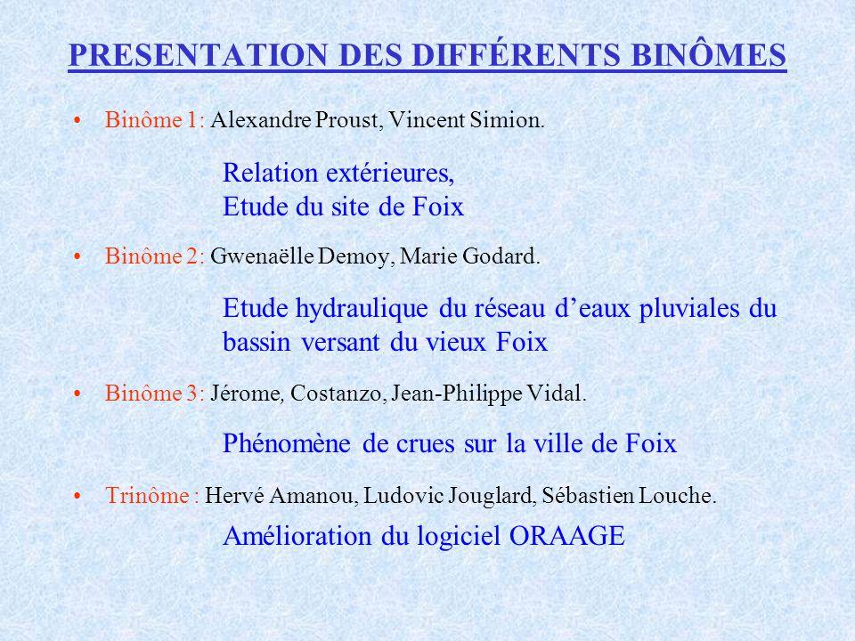 Trinôme Amélioration du logiciel ORAAGE (1) Hervé AMANOU, Ludovic JOUGLARD & Sébastien LOUCHE AMELIORATION DU LOGICIEL ORAAGE