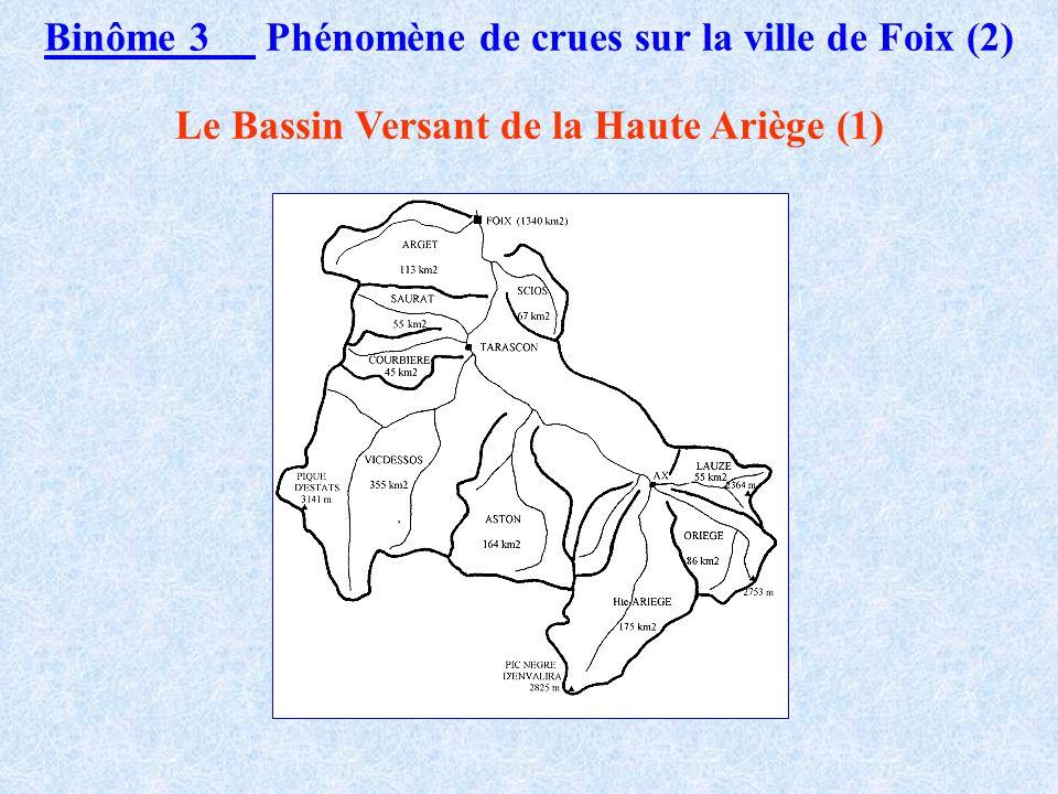 PHÉNOMÈNE DE CRUES SUR LA VILLE DE FOIX Binôme 3 Phénomène de crues sur la ville de Foix (1) Jérôme COSTANZO & Jean-Philippe VIDAL