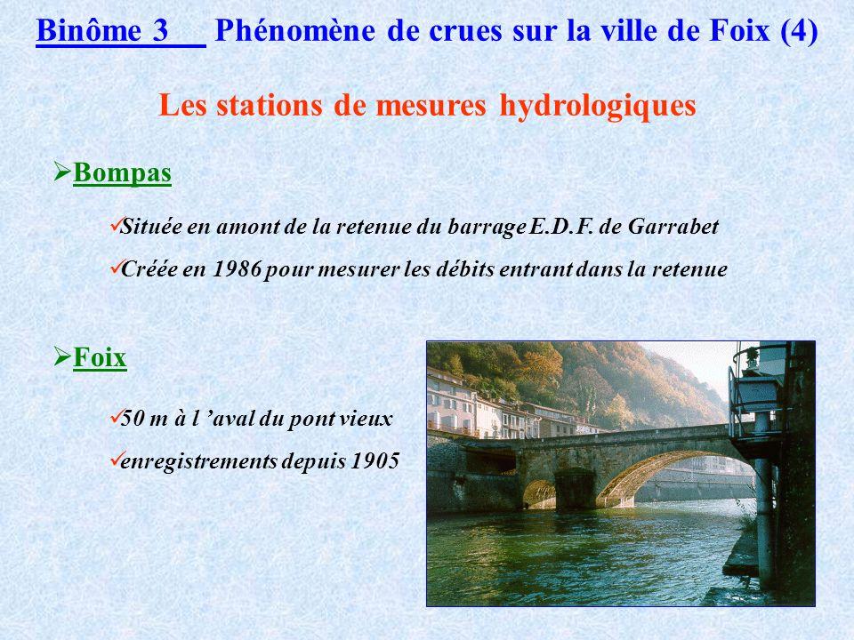 Bassin Versant de montagne (altitude moyenne : 1500 m) sous bassins aval plus modérés sous-bassins montagnards aux temps de concentration faibles Médi