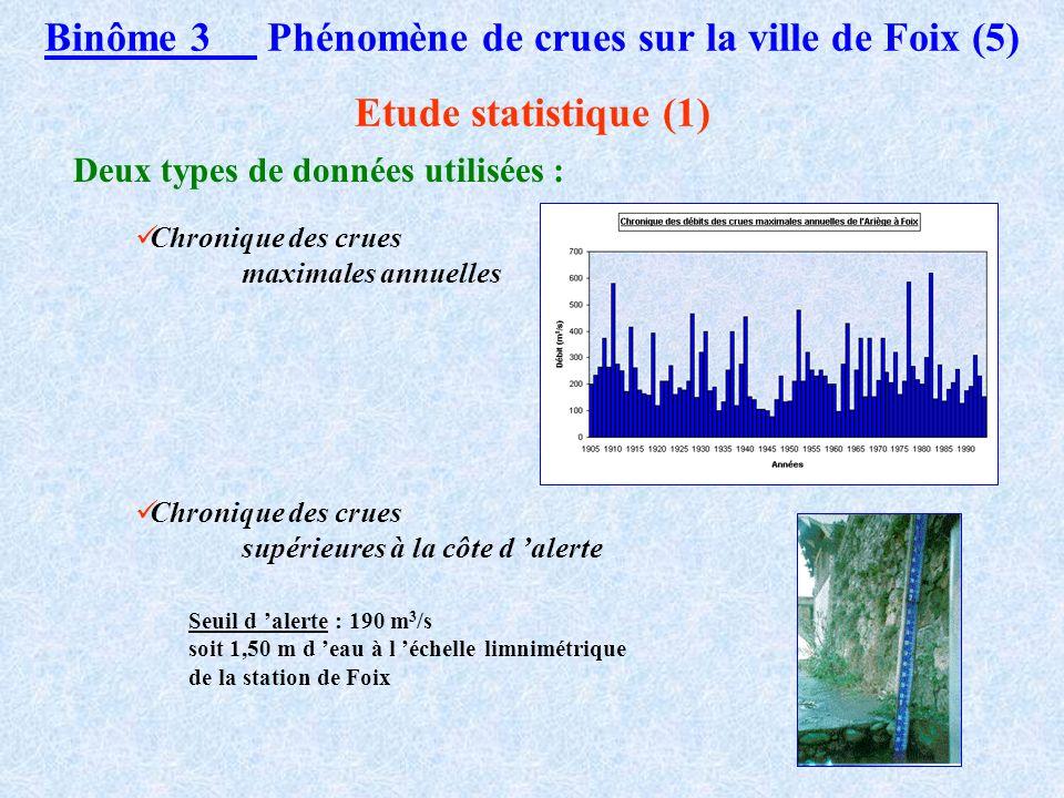 Binôme 3 Phénomène de crues sur la ville de Foix (4) Les stations de mesures hydrologiques Bompas Située en amont de la retenue du barrage E.D.F. de G