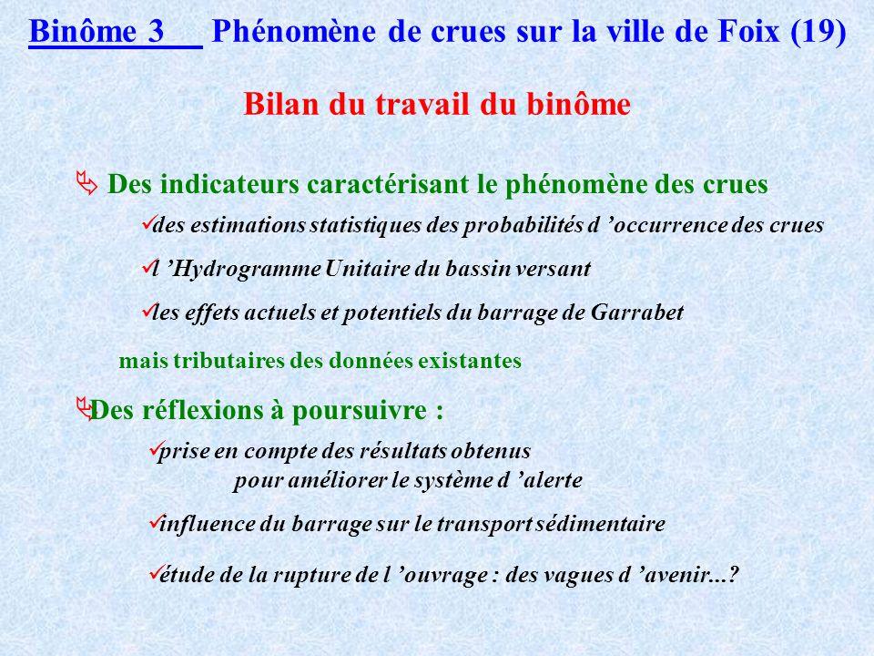 Binôme 3 Phénomène de crues sur la ville de Foix (18) Analyse des résultats Effet du barrage : diminution du temps de propagation de la crue Laminage