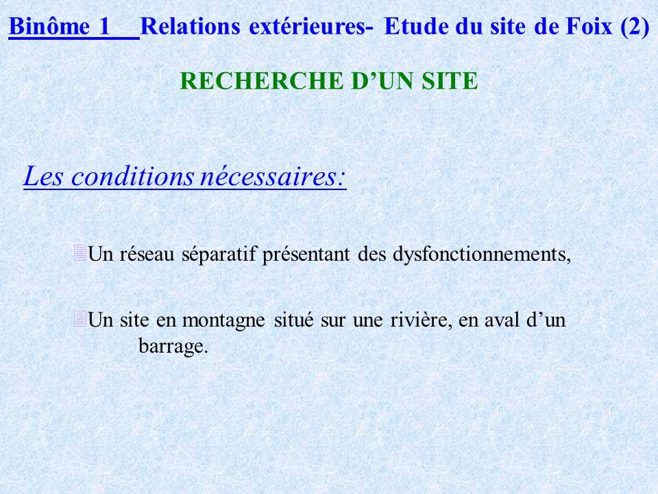 RELATIONS EXTERIEURES ÉTUDE DU SITE DE FOIX Binôme 1 Relations extérieures - Etude du site de Foix (1) © Chris de Foix Alexandre PROUST & Vincent SIMI