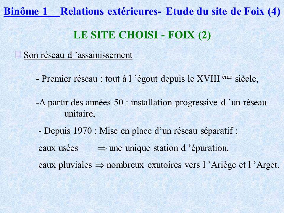 Binôme 1 Relations extérieures- Etude du site de Foix (3) LE SITE CHOISI FOIX Sa situation géographique - Préfecture de l Ariège - 370 m d altitude -